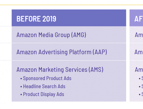 """It is just """"Amazon Advertising"""", but what is AMG, AAP and AMS?"""