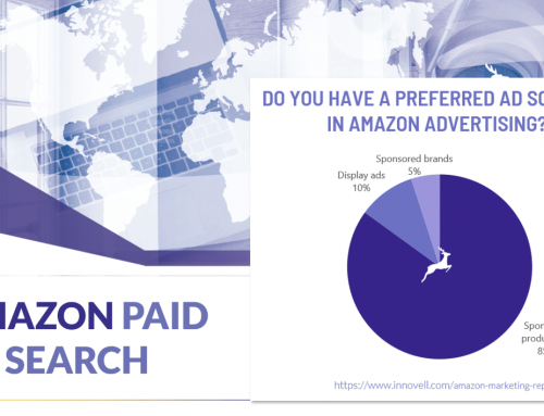 Amazon Paid Search – It's Called Sponsored Product Ads