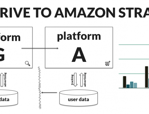 The Drive-to-Amazon Paid Search Strategy